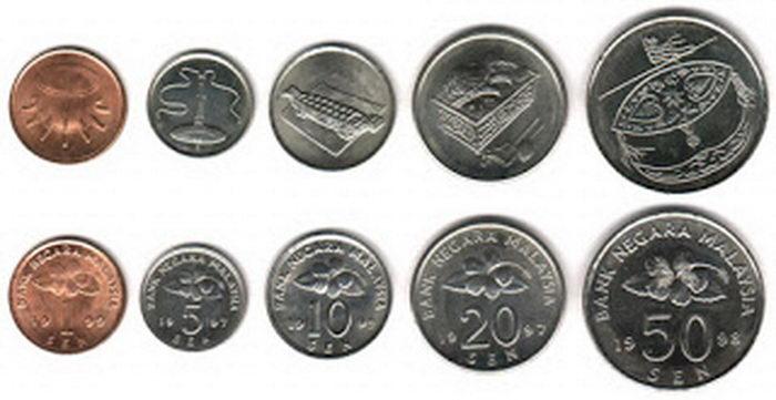 ริงกิต <hr></hr> MYR <hr></hr> 1 บาท =  0.1 ริงกิต มาเลเซีย